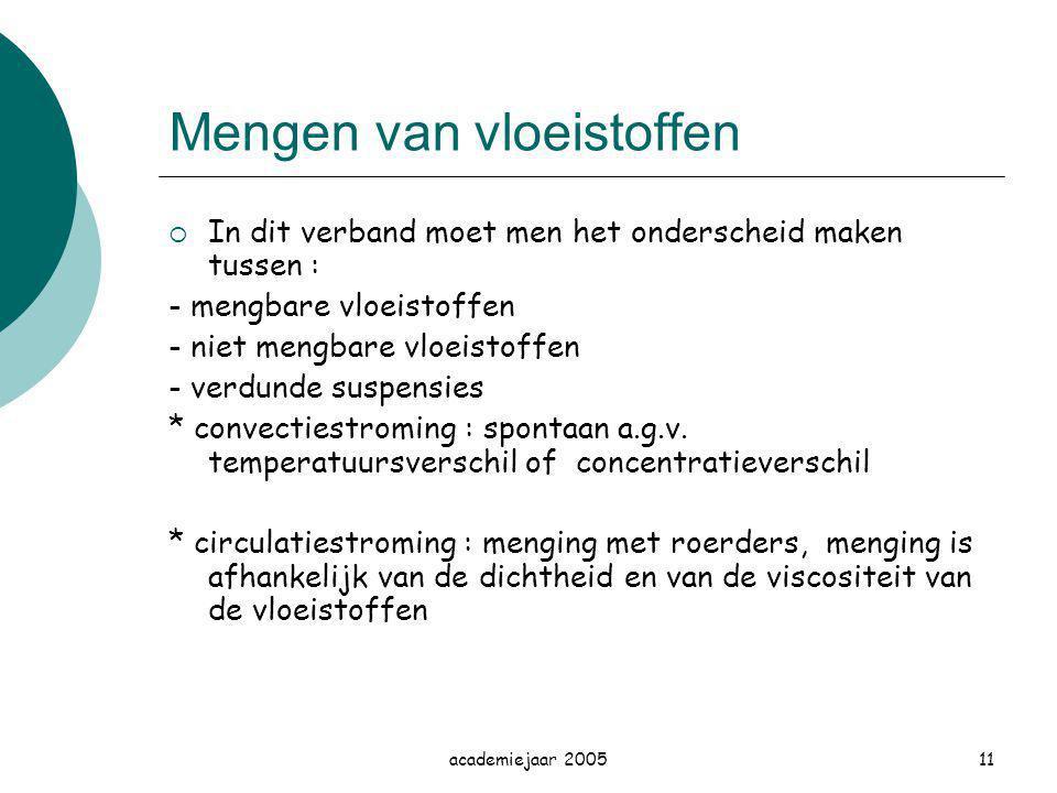 academiejaar 200511 Mengen van vloeistoffen  In dit verband moet men het onderscheid maken tussen : - mengbare vloeistoffen ‑ niet mengbare vloeistof