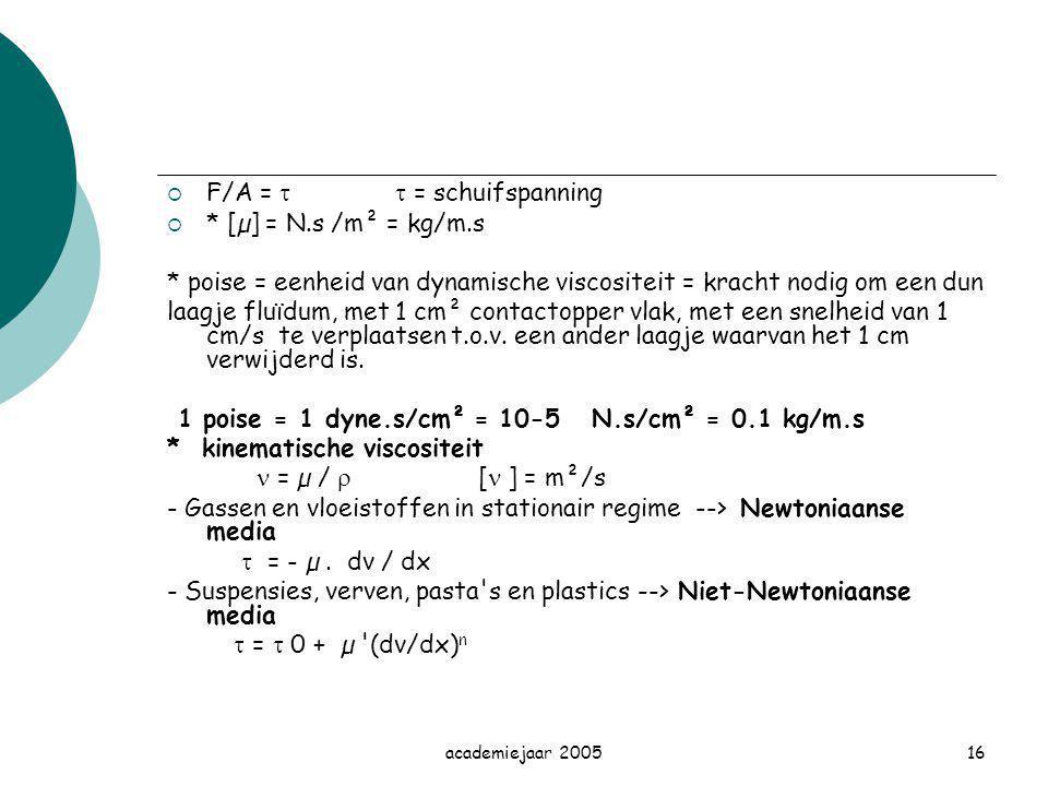 academiejaar 200516  F/A =   = schuifspanning  * [µ] = N.s /m² = kg/m.s * poise = eenheid van dynamische viscositeit = kracht nodig om een dun laa