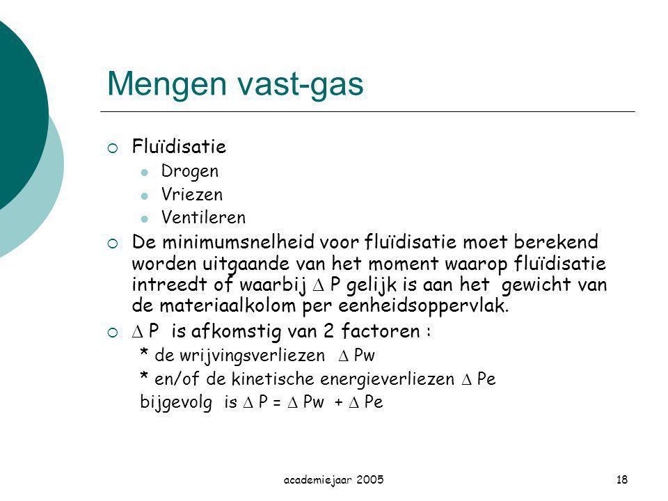 academiejaar 200518 Mengen vast-gas  Fluïdisatie Drogen Vriezen Ventileren  De minimumsnelheid voor fluïdisatie moet berekend worden uitgaande van h