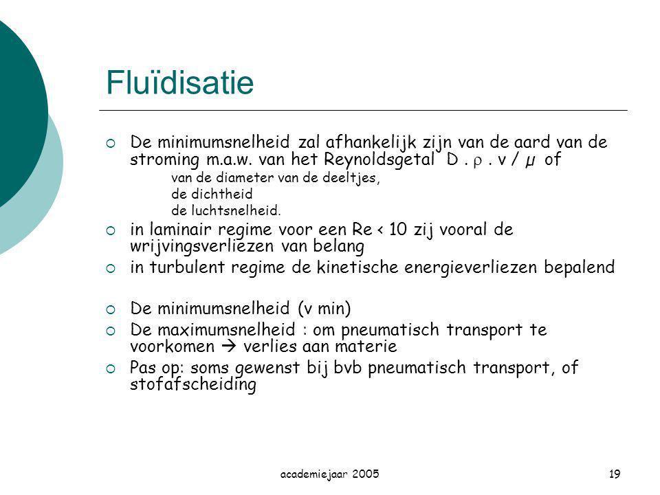 academiejaar 200519 Fluïdisatie  De minimumsnelheid zal afhankelijk zijn van de aard van de stroming m.a.w. van het Reynoldsgetal D. . v / µ of van