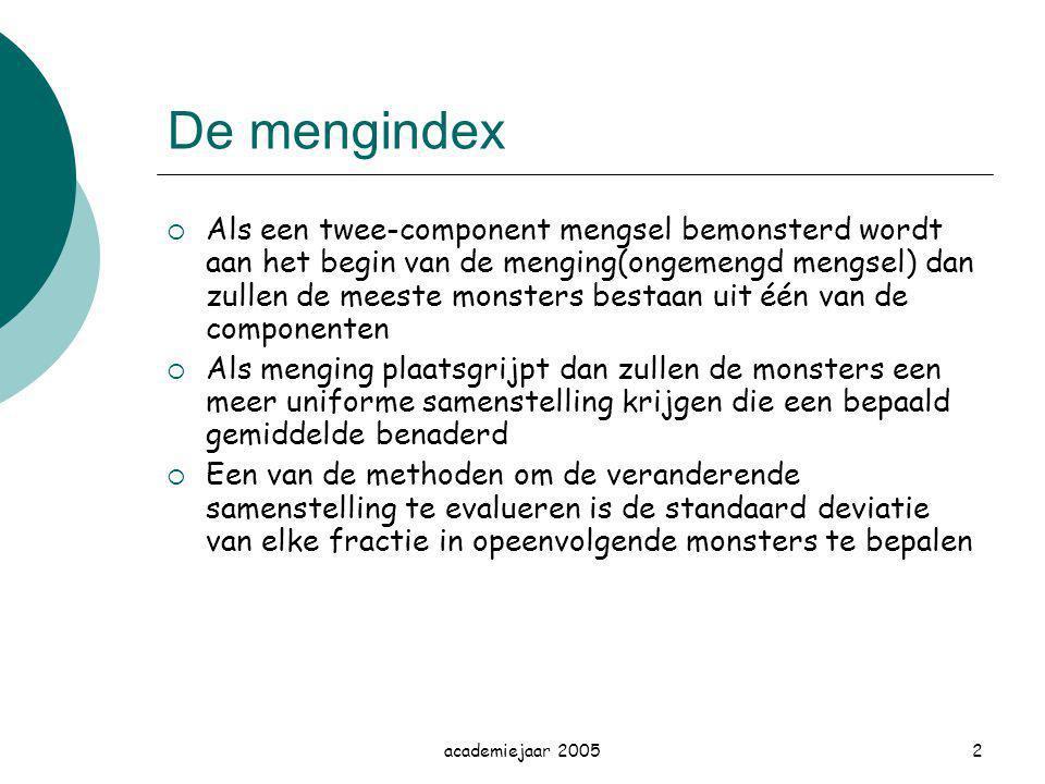 academiejaar 20052 De mengindex  Als een twee-component mengsel bemonsterd wordt aan het begin van de menging(ongemengd mengsel) dan zullen de meeste