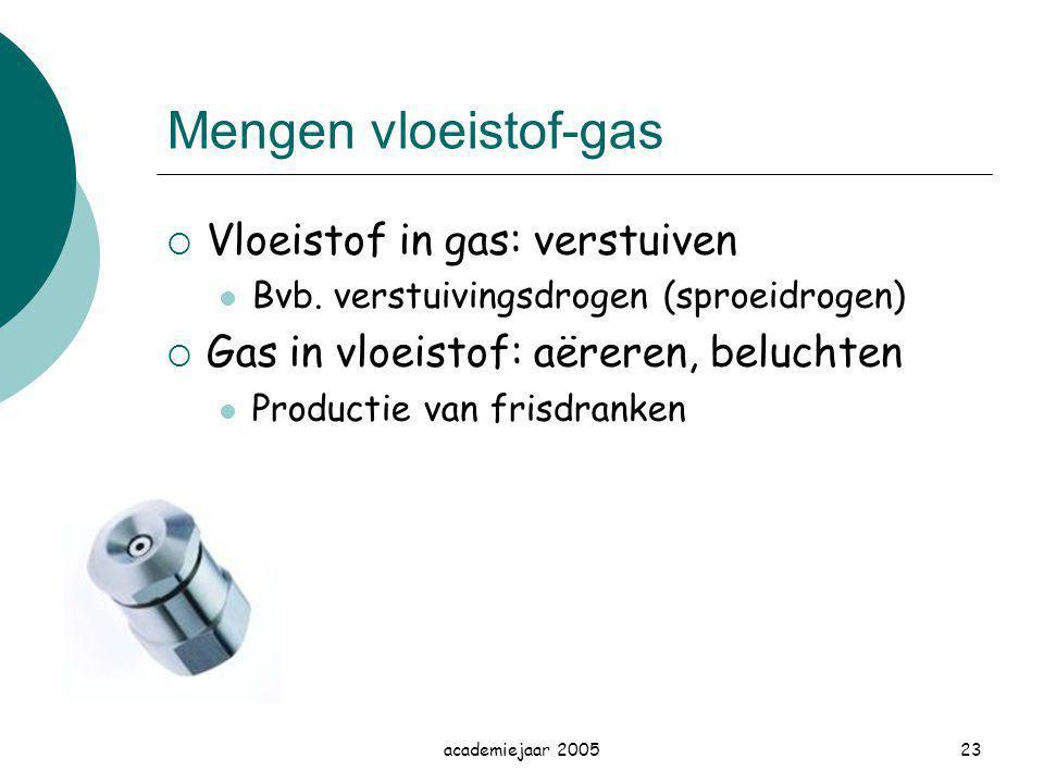 academiejaar 200523 Mengen vloeistof-gas  Vloeistof in gas: verstuiven Bvb. verstuivingsdrogen (sproeidrogen)  Gas in vloeistof: aëreren, beluchten