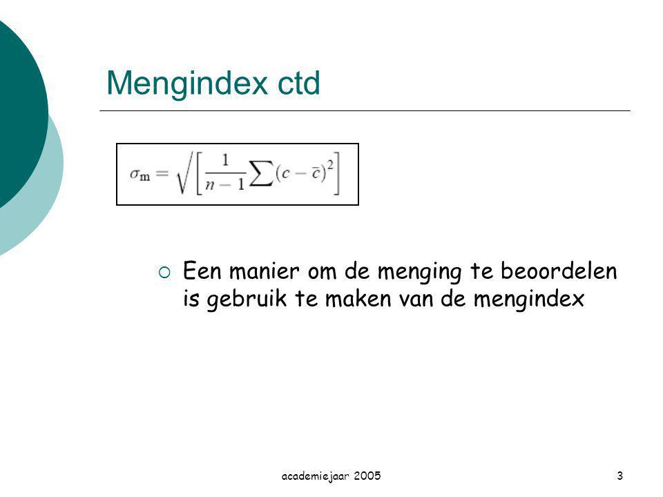 academiejaar 20054 Mengindex