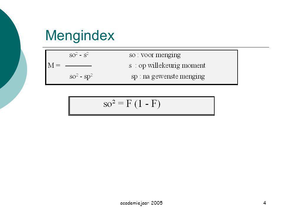 academiejaar 20055 De mengtijd  I= 1 - M  ln I = - K tm met K de mengsnelheidsconstante die varieert met het type menger en de aard van de componenten met tm (s) de mengsnelheid (variabel)