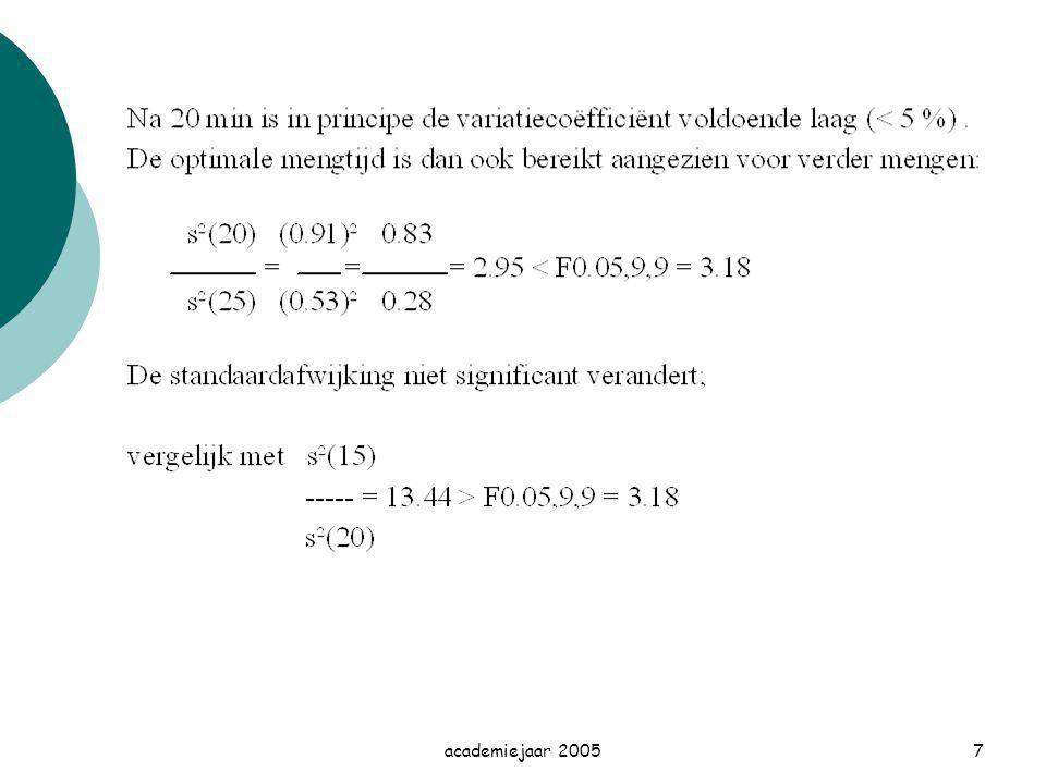 academiejaar 200518 Mengen vast-gas  Fluïdisatie Drogen Vriezen Ventileren  De minimumsnelheid voor fluïdisatie moet berekend worden uitgaande van het moment waarop fluïdisatie intreedt of waarbij  P gelijk is aan het gewicht van de materiaalkolom per eenheidsoppervlak.