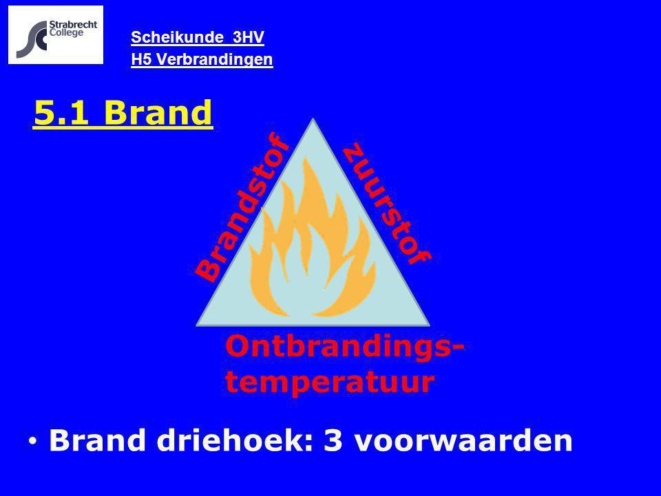 Scheikunde 3HV H5 Verbrandingen 5.1 Brand Brand driehoek: 3 voorwaarden Brandstof zuurstof Ontbrandings- temperatuur