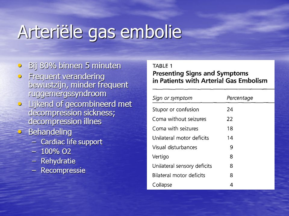 Arteriële gas embolie Bij 80% binnen 5 minuten Bij 80% binnen 5 minuten Frequent verandering bewustzijn, minder frequent ruggemergssyndroom Frequent verandering bewustzijn, minder frequent ruggemergssyndroom Lijkend of gecombineerd met decompression sickness; decompression illnes Lijkend of gecombineerd met decompression sickness; decompression illnes Behandeling Behandeling –Cardiac life support –100% O2 –Rehydratie –Recompressie