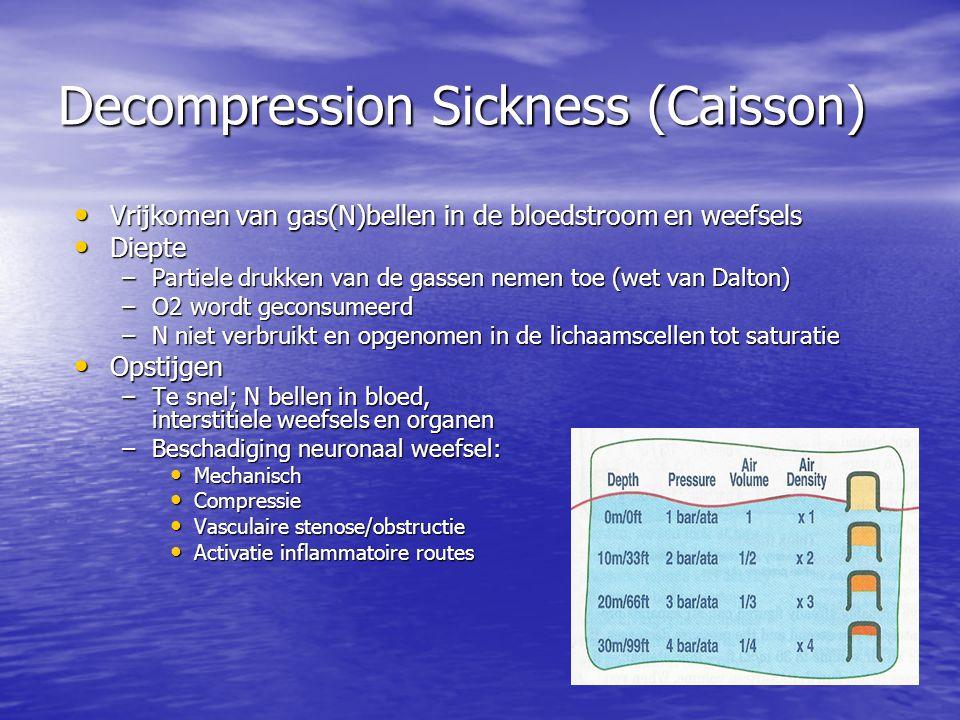 Symptomen Type 1 Type 1 –Vermoeidheid/malaise –Ledemaat- en gewrichtspijn ( the bends ) Type 2 Type 2 –Neurologisch ( hits ) –Pulmonaal ( the chokes ) –Cardiaal –Vestibulum