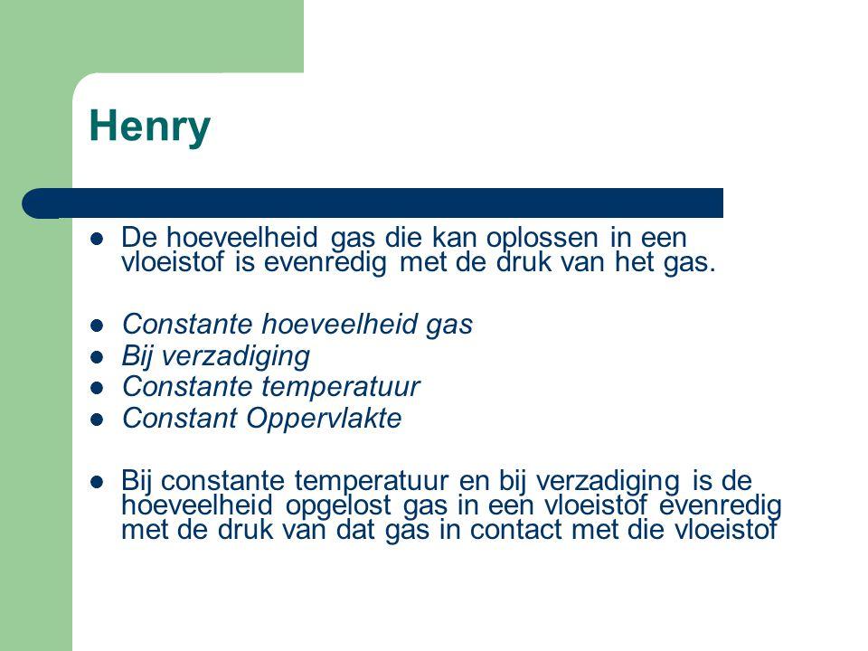 Henry De hoeveelheid gas die kan oplossen in een vloeistof is evenredig met de druk van het gas. Constante hoeveelheid gas Bij verzadiging Constante t