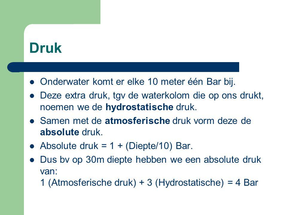 Druk Onderwater komt er elke 10 meter één Bar bij. Deze extra druk, tgv de waterkolom die op ons drukt, noemen we de hydrostatische druk. Samen met de
