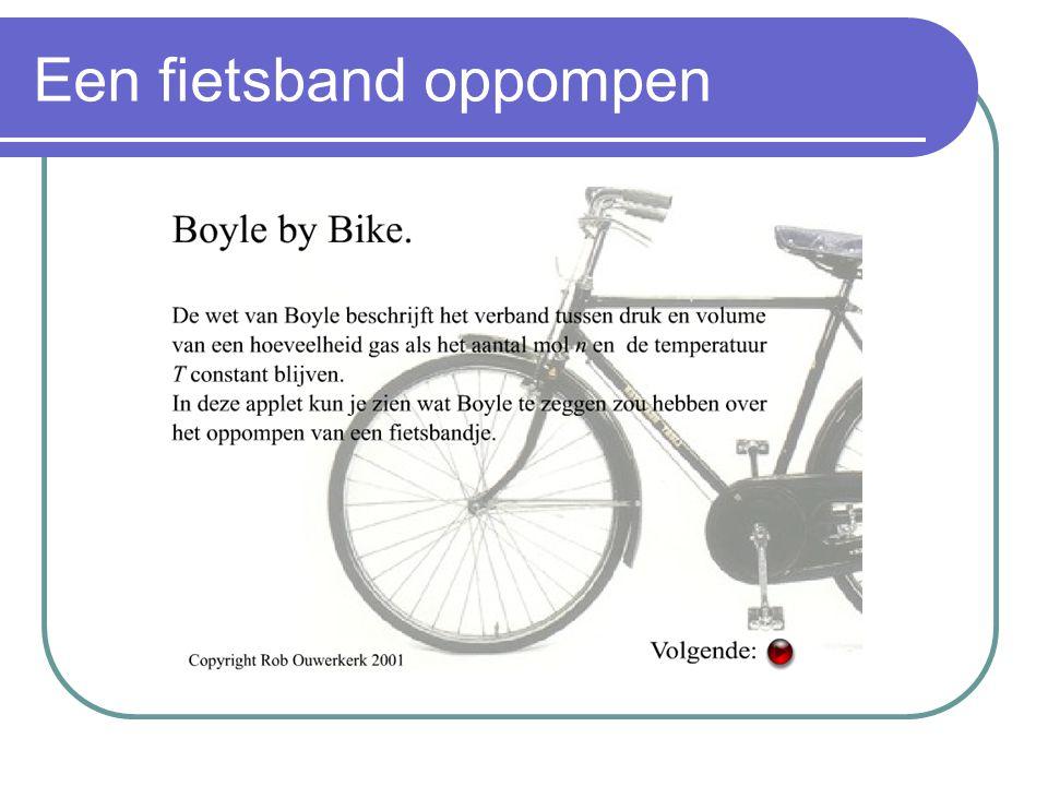 Een fietsband oppompen