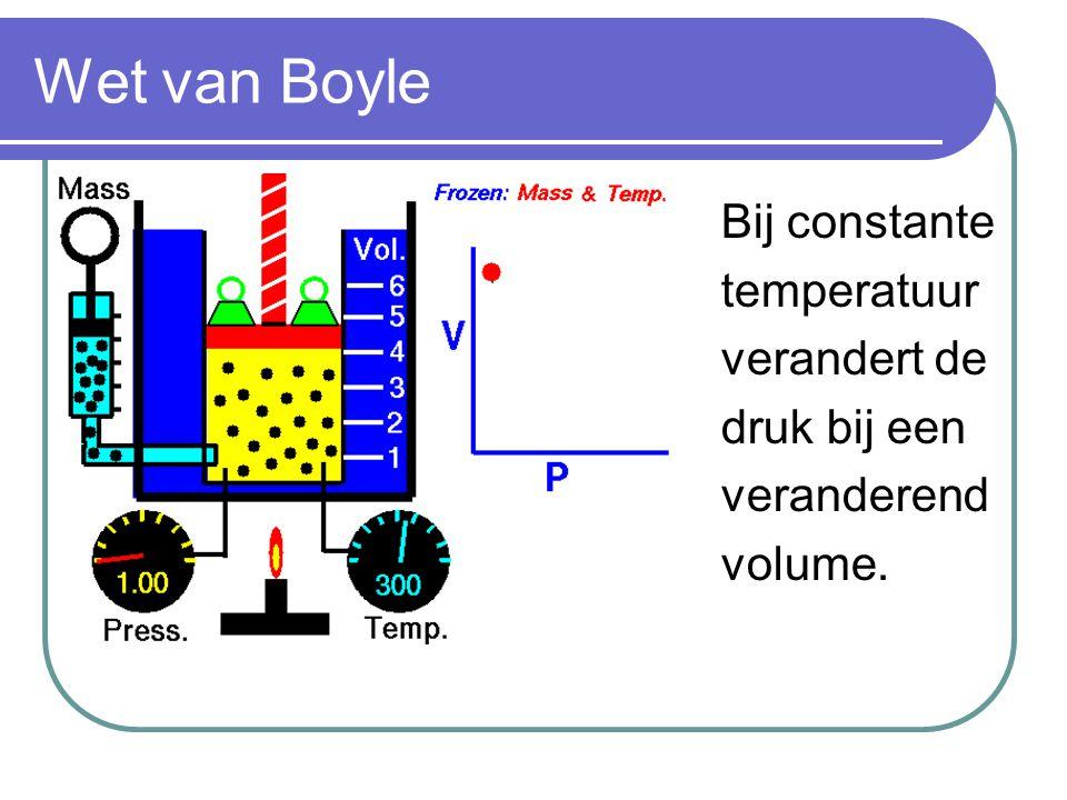 Wet van Boyle Bij constante temperatuur verandert de druk bij een veranderend volume.