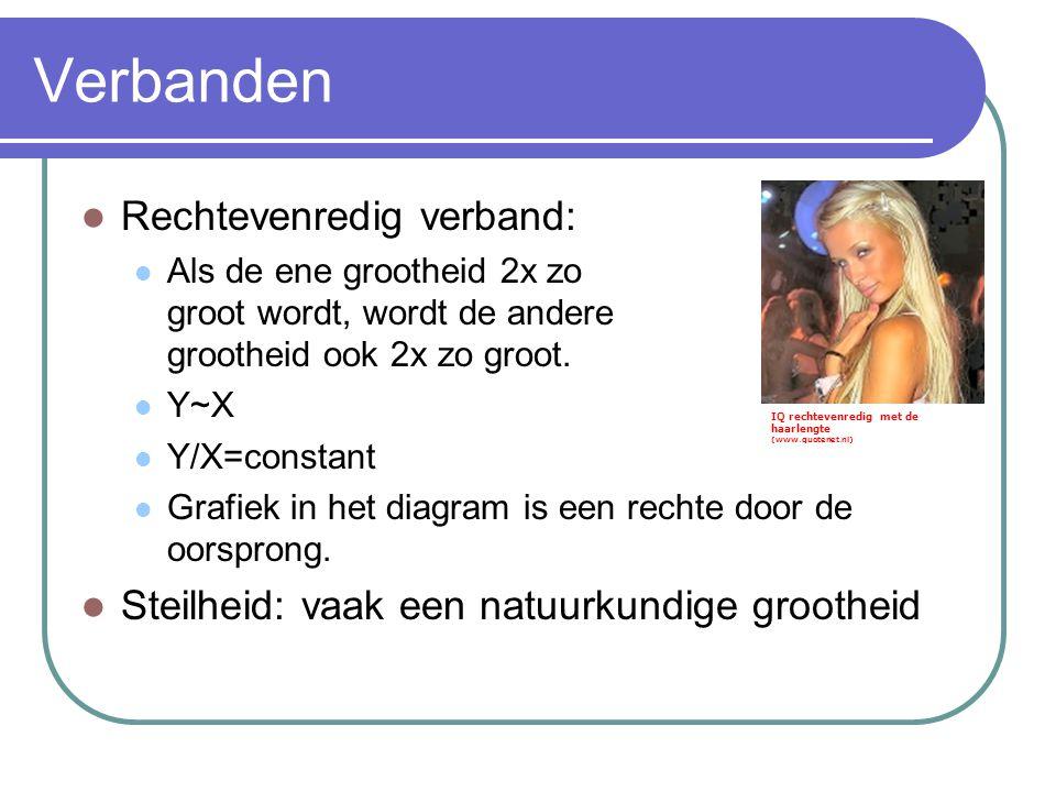 Einde Kijk ook eens op: http://nl.wikibooks.org/wiki/Categorie:Module_fysica http://nl.wikibooks.org/wiki/Categorie:Module_fysica