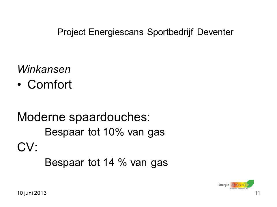 10 juni 201311 Winkansen Comfort Moderne spaardouches: Bespaar tot 10% van gas CV: Bespaar tot 14 % van gas Project Energiescans Sportbedrijf Deventer