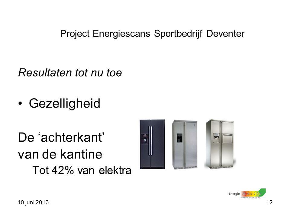 10 juni 201312 Resultaten tot nu toe Gezelligheid De 'achterkant' van de kantine Tot 42% van elektra Project Energiescans Sportbedrijf Deventer