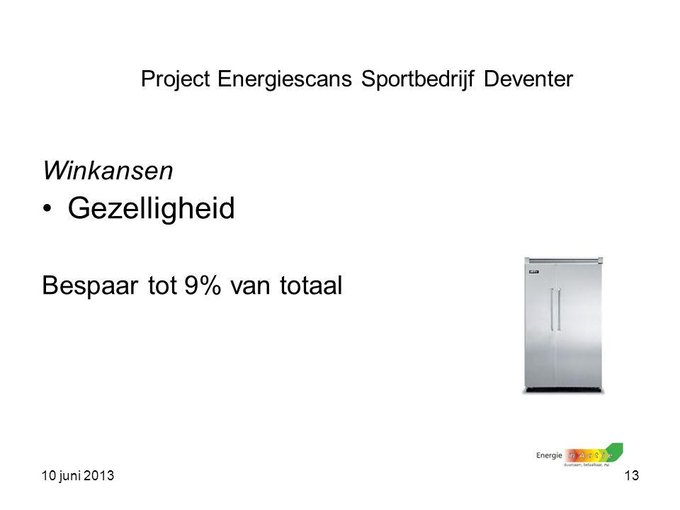 10 juni 201313 Winkansen Gezelligheid Bespaar tot 9% van totaal Project Energiescans Sportbedrijf Deventer