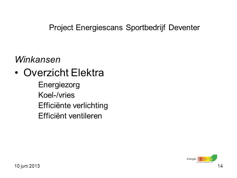 10 juni 201314 Winkansen Overzicht Elektra Energiezorg Koel-/vries Efficiënte verlichting Efficiënt ventileren Project Energiescans Sportbedrijf Deven
