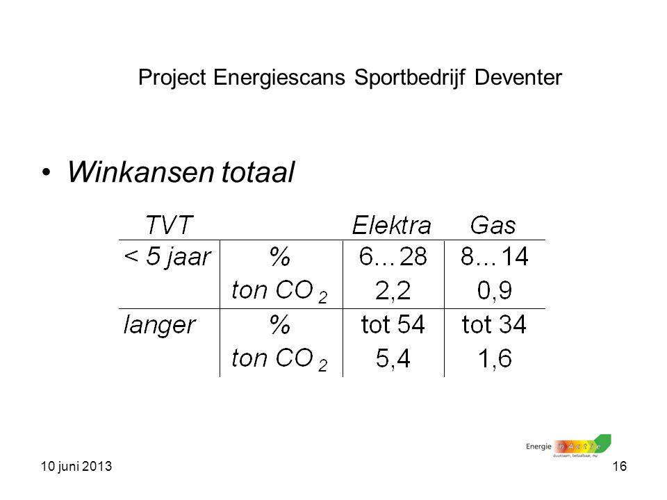 10 juni 201316 Project Energiescans Sportbedrijf Deventer Winkansen totaal