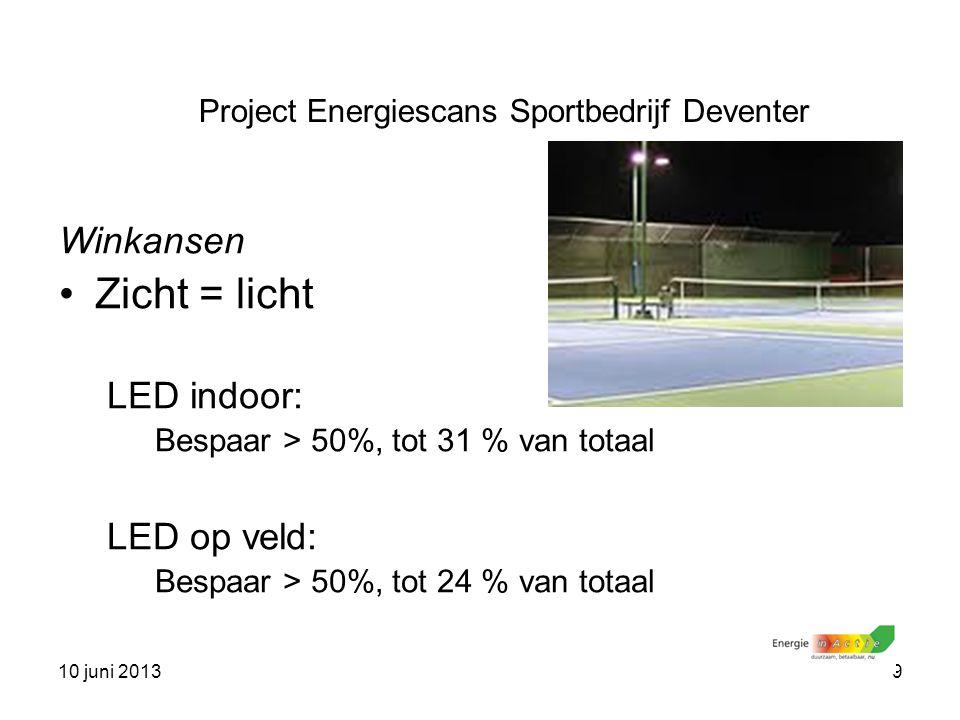 10 juni 20139 Winkansen Zicht = licht LED indoor: Bespaar > 50%, tot 31 % van totaal LED op veld: Bespaar > 50%, tot 24 % van totaal Project Energiesc
