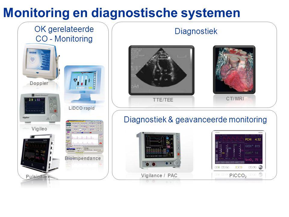Monitoring en diagnostische systemen Diagnostiek & geavanceerde monitoring OK gerelateerde CO - Monitoring Diagnostiek TTE/TEE CT/ MRI Vigilance / PAC