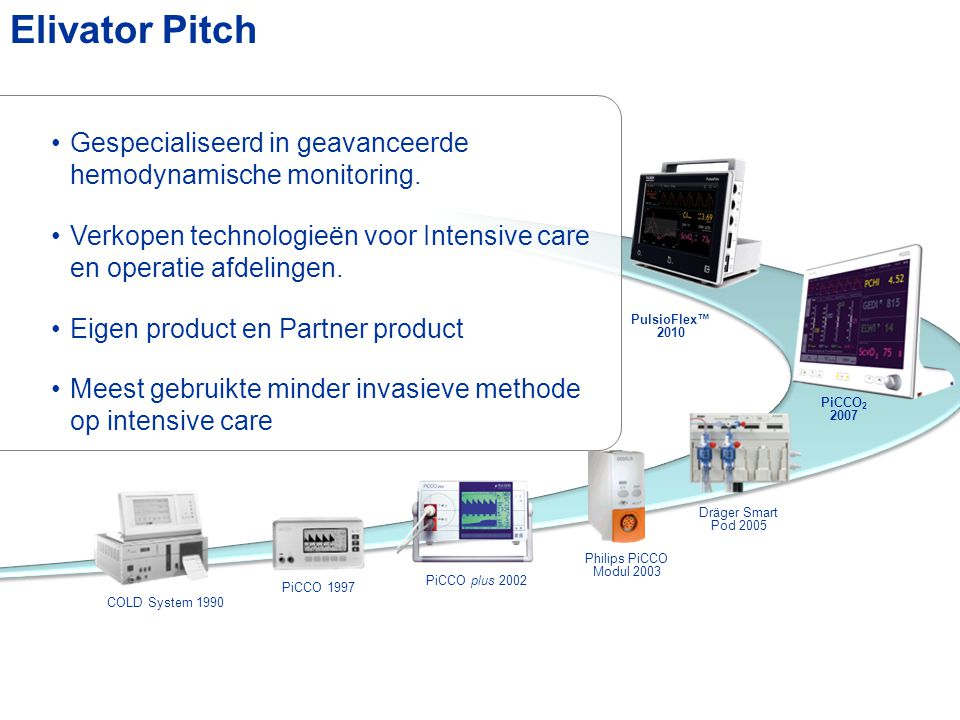 Elivator Pitch COLD System 1990 PiCCO 1997 PiCCO plus 2002 Philips PiCCO Modul 2003 Dräger Smart Pod 2005 Gespecialiseerd in geavanceerde hemodynamisc
