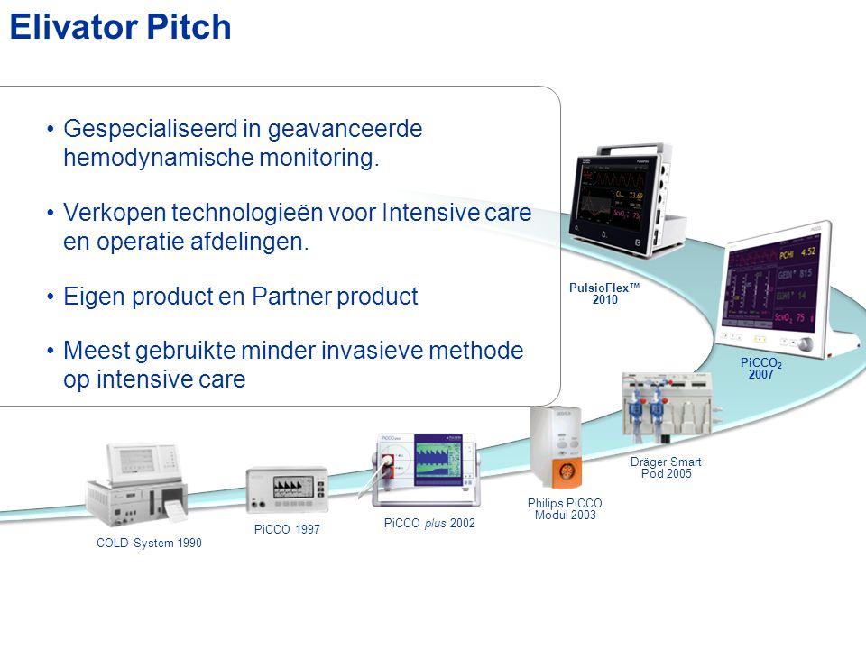 PULSION – Made in Germany Medical device manufacturer gestationeerd in München, opgericht in 1990 Productie, ontwikkeling, management, marketing en distributie in München Sub-vestigingen in Benelux, USA, Polen, Spanje, UK, Oostenrijk and Zwitserland Wereldwijde distributie en certificering.