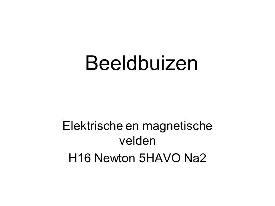 Beeldbuizen Elektrische en magnetische velden H16 Newton 5HAVO Na2