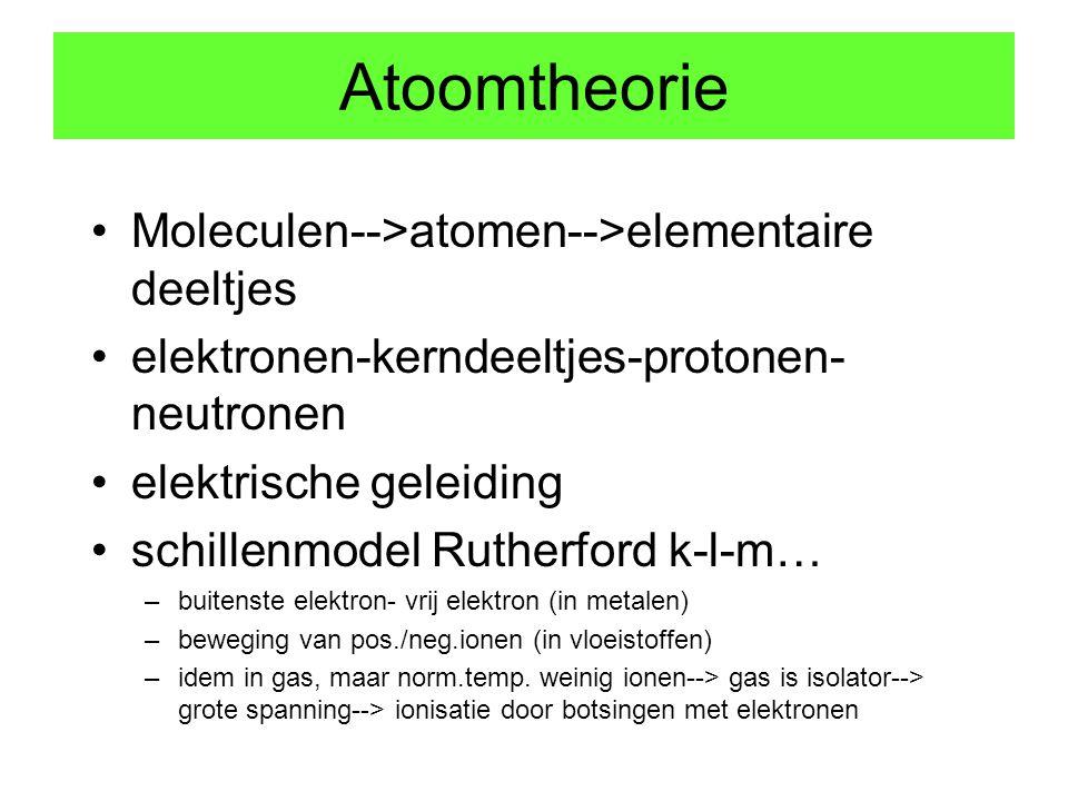 Atoomtheorie Moleculen-->atomen-->elementaire deeltjes elektronen-kerndeeltjes-protonen- neutronen elektrische geleiding schillenmodel Rutherford k-l-