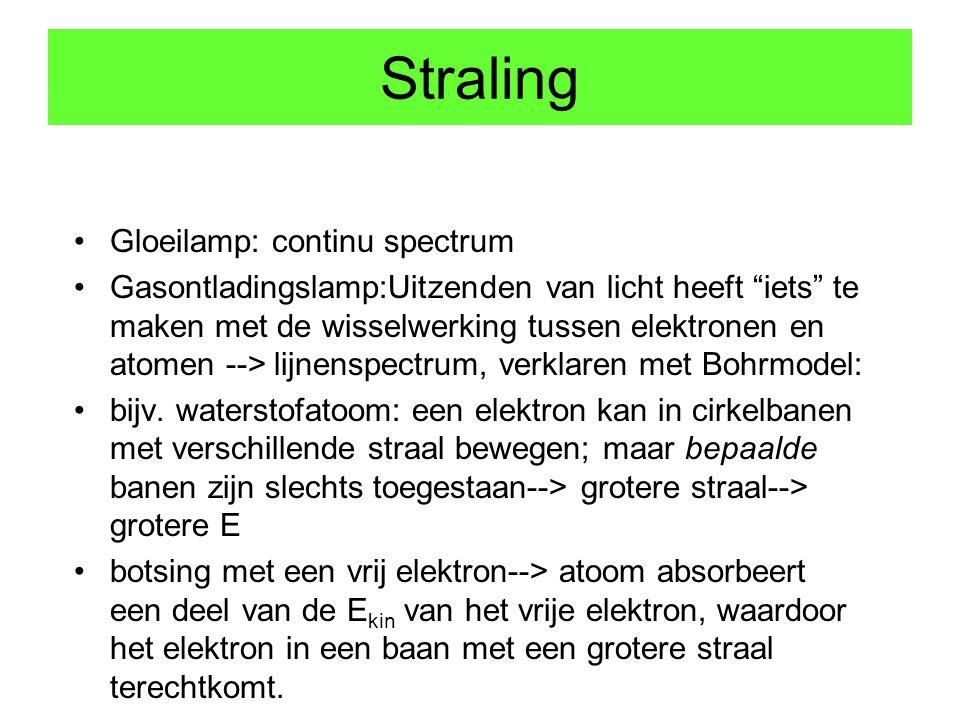 """Straling Gloeilamp: continu spectrum Gasontladingslamp:Uitzenden van licht heeft """"iets"""" te maken met de wisselwerking tussen elektronen en atomen -->"""