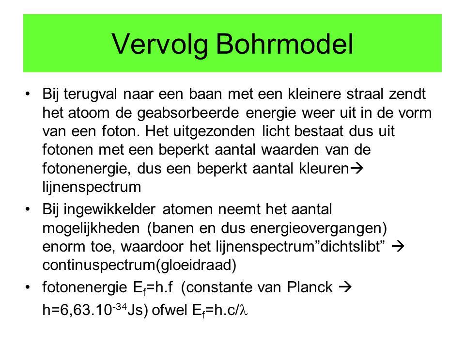 Vervolg Bohrmodel Bij terugval naar een baan met een kleinere straal zendt het atoom de geabsorbeerde energie weer uit in de vorm van een foton. Het u
