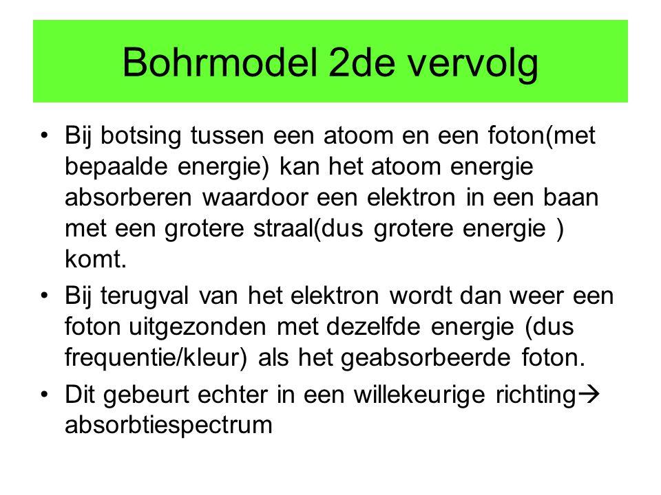 Bohrmodel 2de vervolg Bij botsing tussen een atoom en een foton(met bepaalde energie) kan het atoom energie absorberen waardoor een elektron in een ba