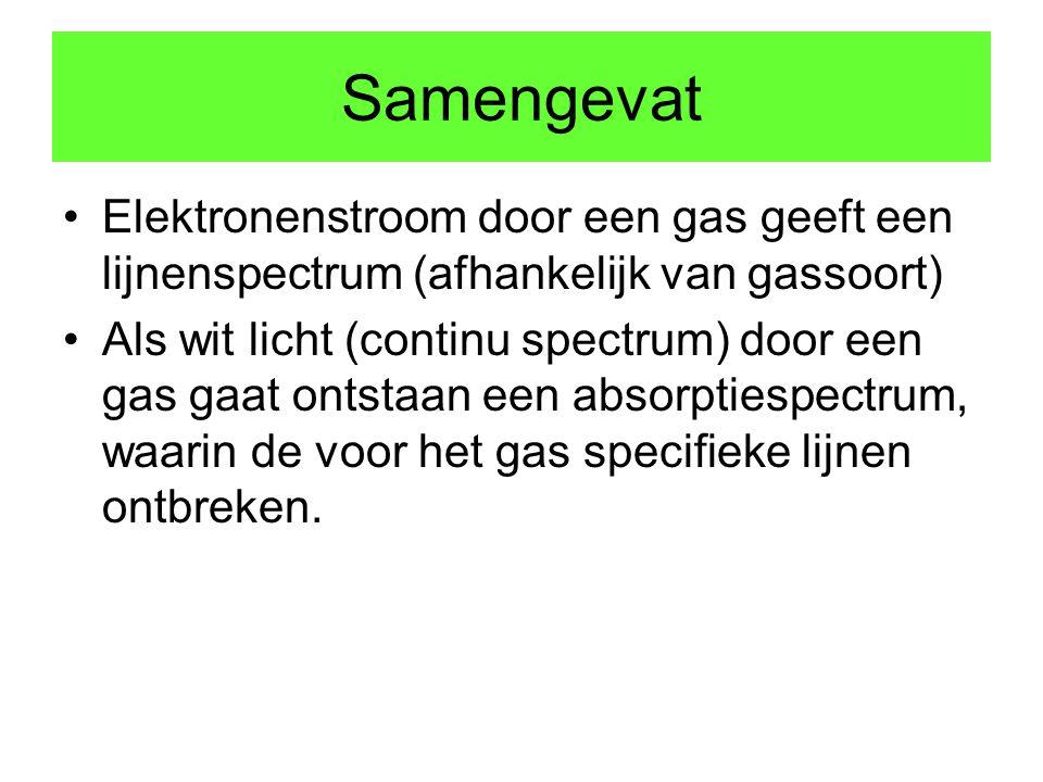 Samengevat Elektronenstroom door een gas geeft een lijnenspectrum (afhankelijk van gassoort) Als wit licht (continu spectrum) door een gas gaat ontsta