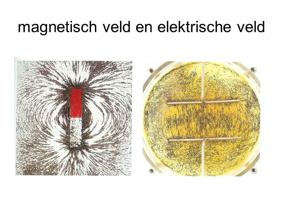 magnetisch veld en elektrische veld