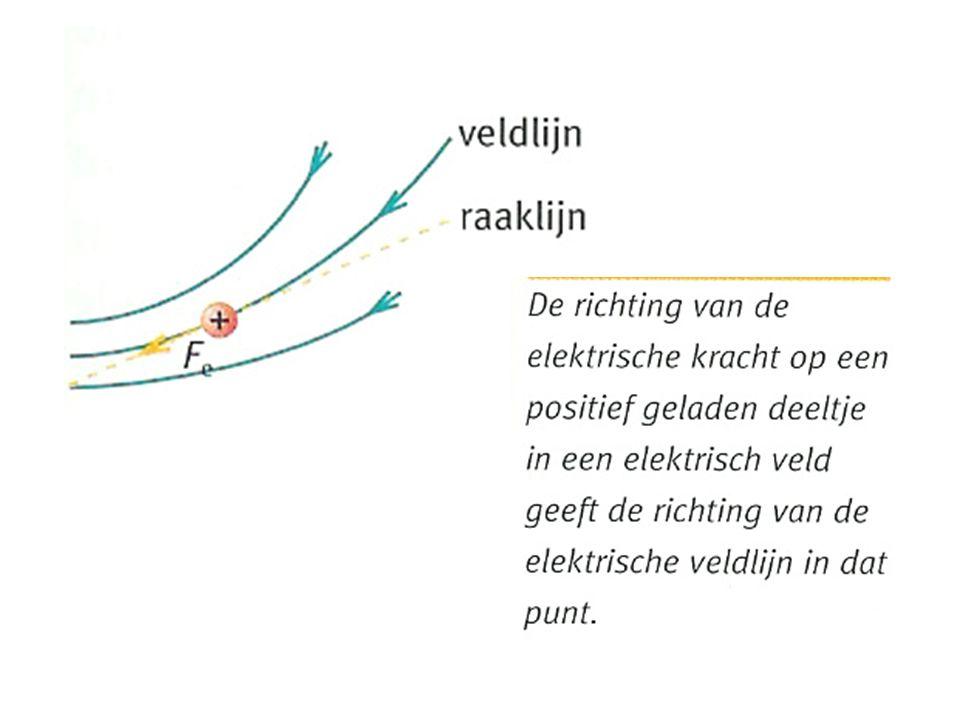 Atoomtheorie Moleculen-->atomen-->elementaire deeltjes elektronen-kerndeeltjes-protonen- neutronen elektrische geleiding schillenmodel Rutherford k-l-m… –buitenste elektron- vrij elektron (in metalen) –beweging van pos./neg.ionen (in vloeistoffen) –idem in gas, maar norm.temp.
