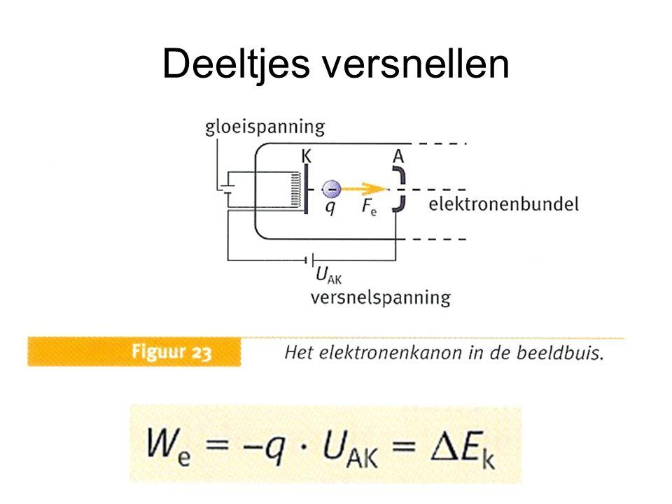 lijnenspectrum Naast gloeilamp bestaan er andere lichtbronnen (TL Na- lamp) met als basis de gasontladingsbuis Hoge spanning tussen A en K geeft een stroom door gas.