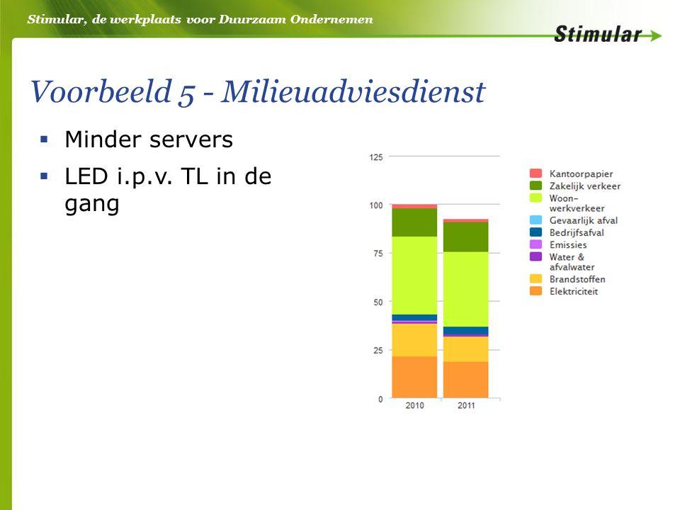 Stimular, de werkplaats voor Duurzaam Ondernemen Voorbeeld 5 - Milieuadviesdienst  Minder servers  LED i.p.v.