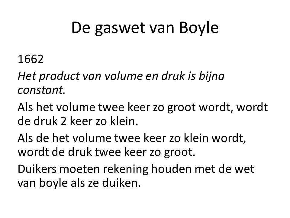 De gaswet van Boyle 1662 Het product van volume en druk is bijna constant. Als het volume twee keer zo groot wordt, wordt de druk 2 keer zo klein. Als