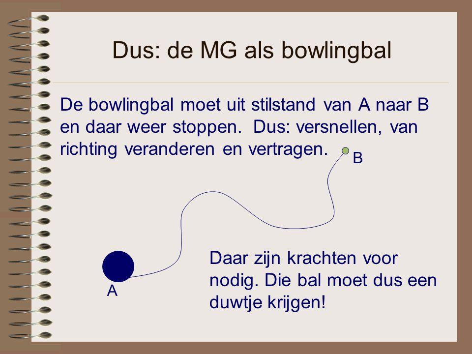 Dus: de MG als bowlingbal De bowlingbal moet uit stilstand van A naar B en daar weer stoppen. Dus: versnellen, van richting veranderen en vertragen. A