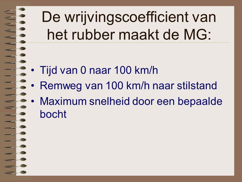 De wrijvingscoefficient van het rubber maakt de MG: Tijd van 0 naar 100 km/h Remweg van 100 km/h naar stilstand Maximum snelheid door een bepaalde boc