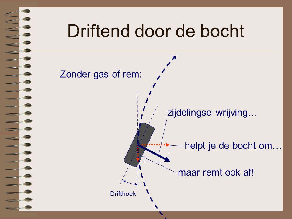 Driftend door de bocht Zonder gas of rem: zijdelingse wrijving… helpt je de bocht om… maar remt ook af! Drifthoek