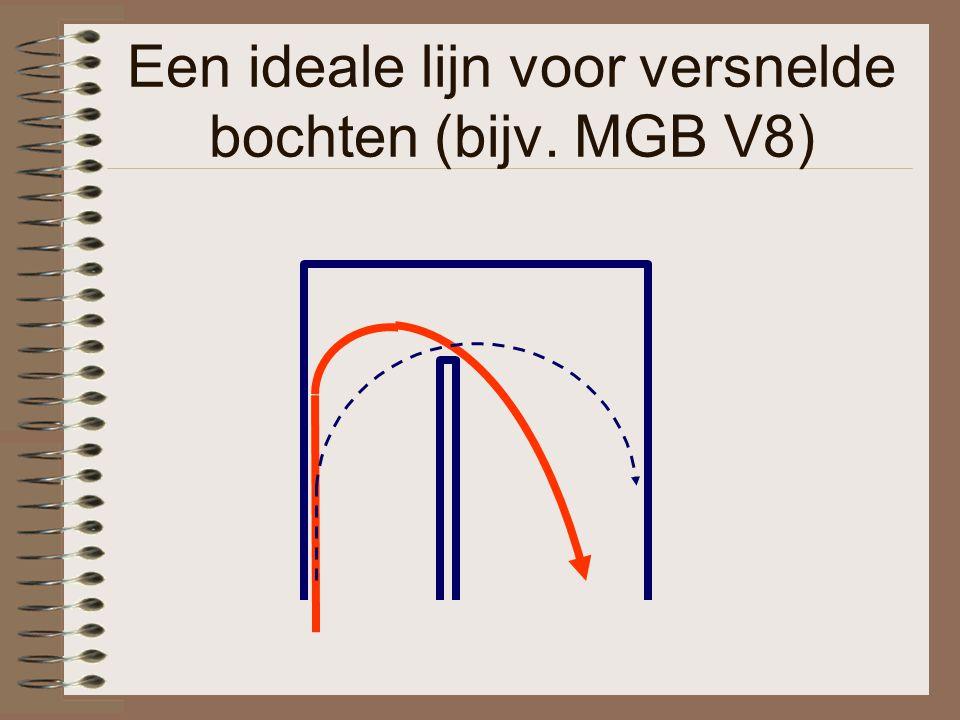 Een ideale lijn voor versnelde bochten (bijv. MGB V8)