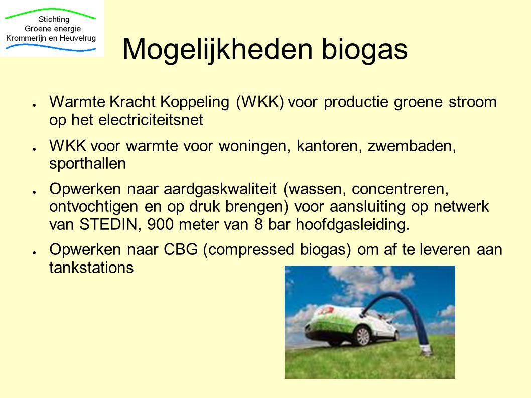 Mogelijkheden biogas ● Warmte Kracht Koppeling (WKK) voor productie groene stroom op het electriciteitsnet ● WKK voor warmte voor woningen, kantoren,