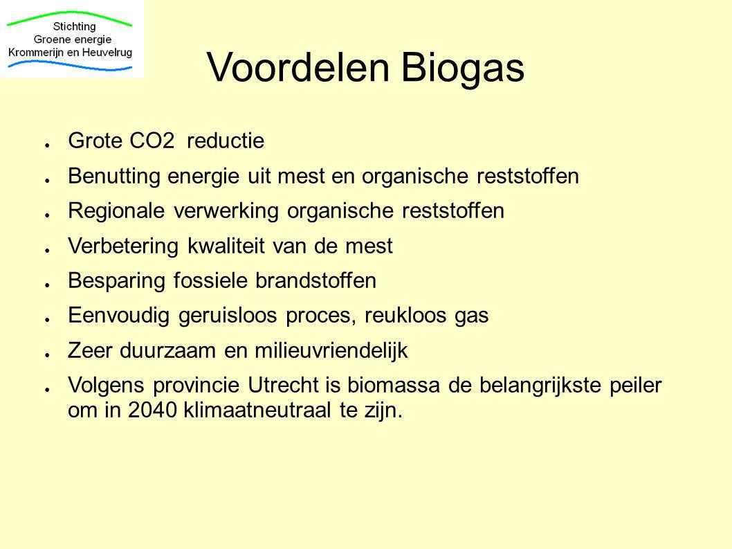 Voordelen Biogas ● Grote CO2 reductie ● Benutting energie uit mest en organische reststoffen ● Regionale verwerking organische reststoffen ● Verbeteri