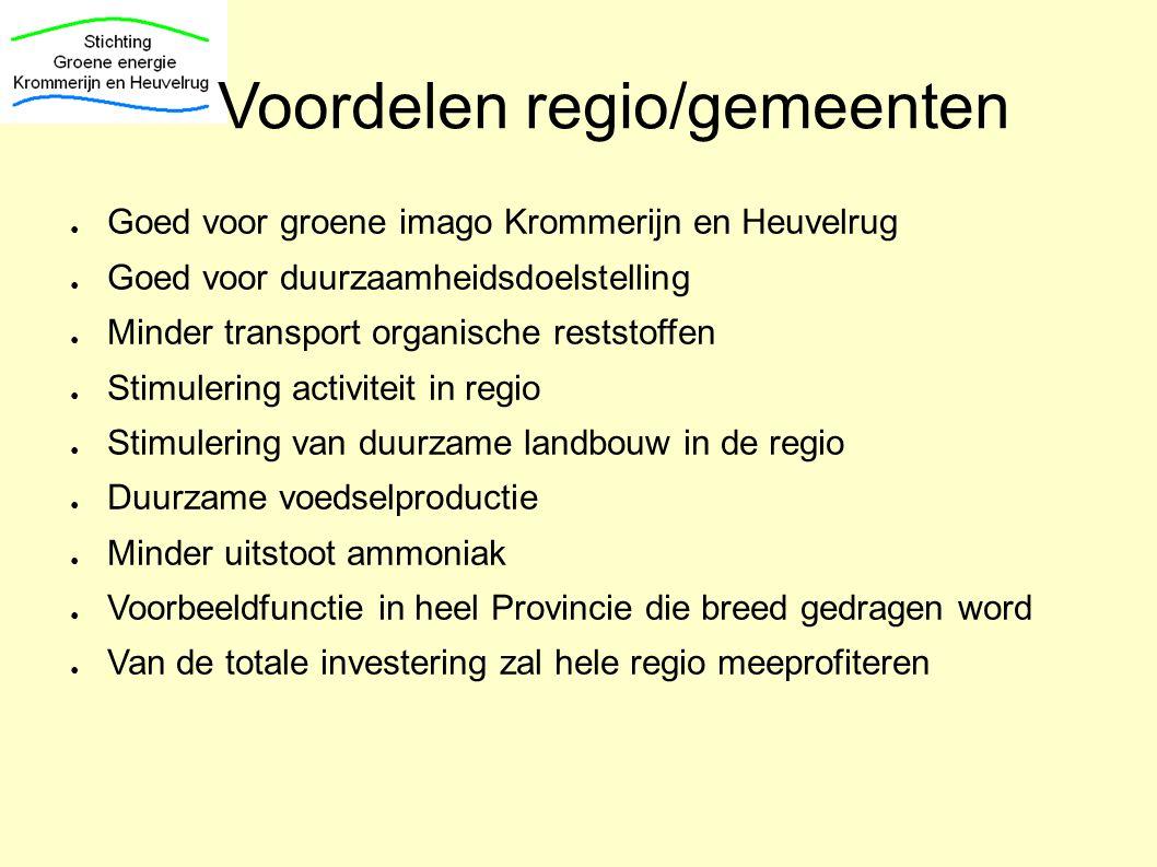 Voordelen regio/gemeenten ● Goed voor groene imago Krommerijn en Heuvelrug ● Goed voor duurzaamheidsdoelstelling ● Minder transport organische reststo