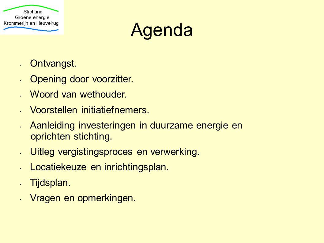 Agenda Ontvangst. Opening door voorzitter. Woord van wethouder. Voorstellen initiatiefnemers. Aanleiding investeringen in duurzame energie en oprichte