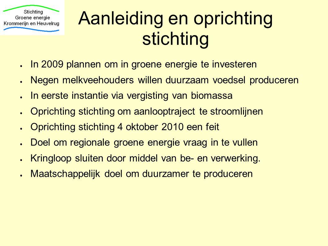Aanleiding en oprichting stichting ● In 2009 plannen om in groene energie te investeren ● Negen melkveehouders willen duurzaam voedsel produceren ● In