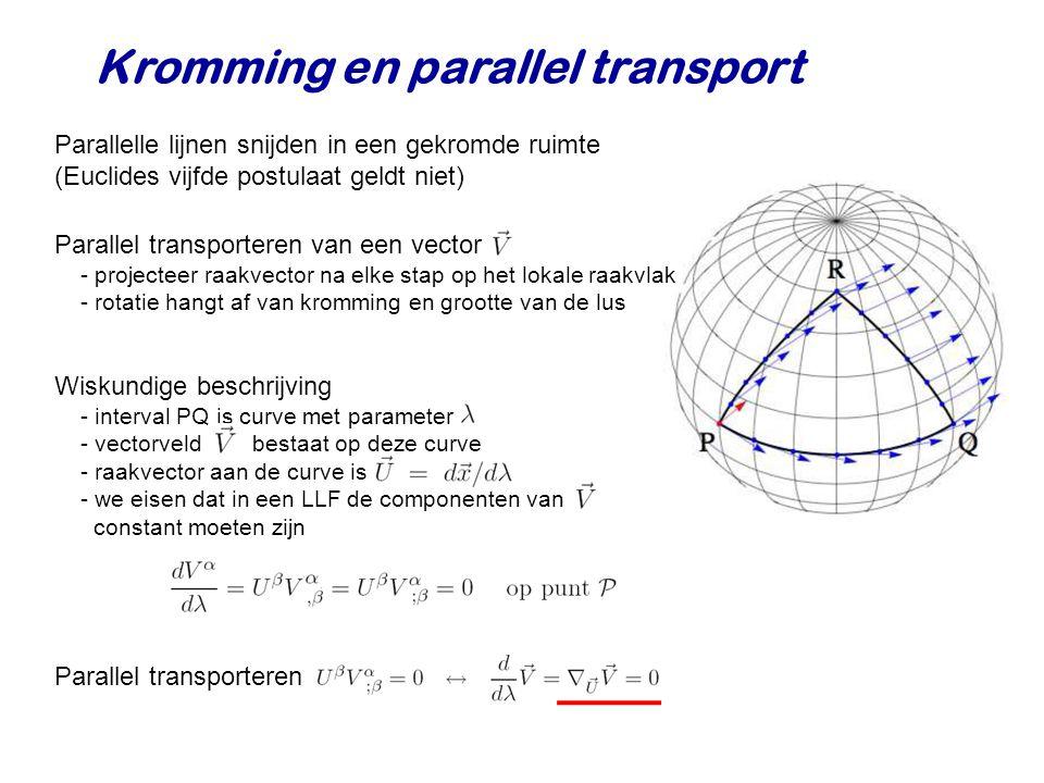 Kromming en parallel transport Parallelle lijnen snijden in een gekromde ruimte (Euclides vijfde postulaat geldt niet) Parallel transporteren van een