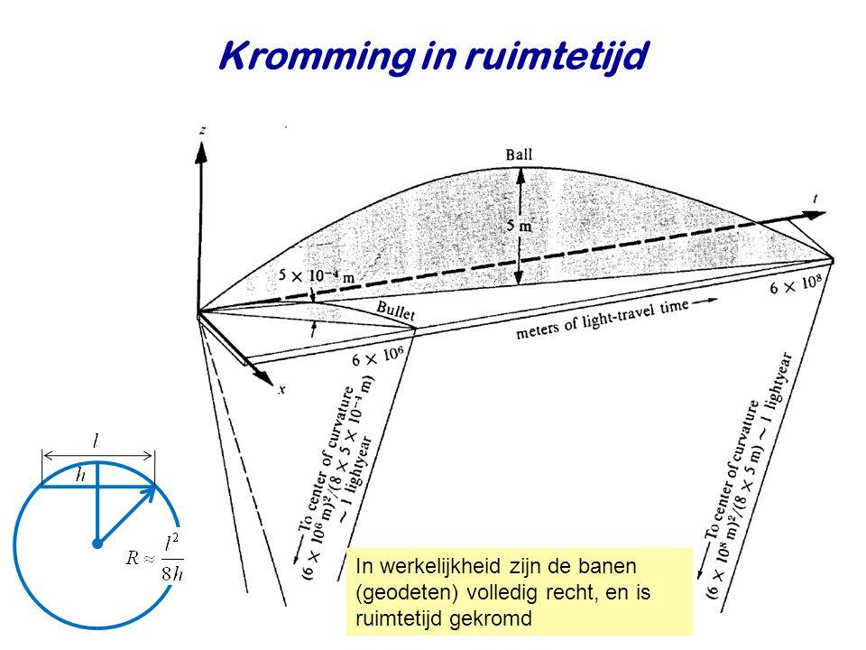 Kromming in ruimtetijd In werkelijkheid zijn de banen (geodeten) volledig recht, en is ruimtetijd gekromd