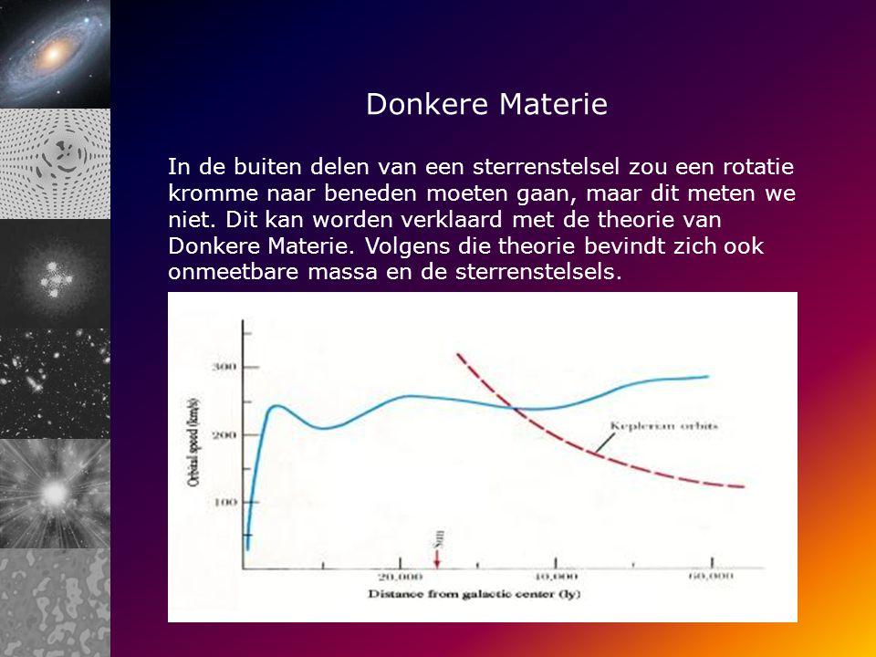 Donkere Materie In de buiten delen van een sterrenstelsel zou een rotatie kromme naar beneden moeten gaan, maar dit meten we niet.