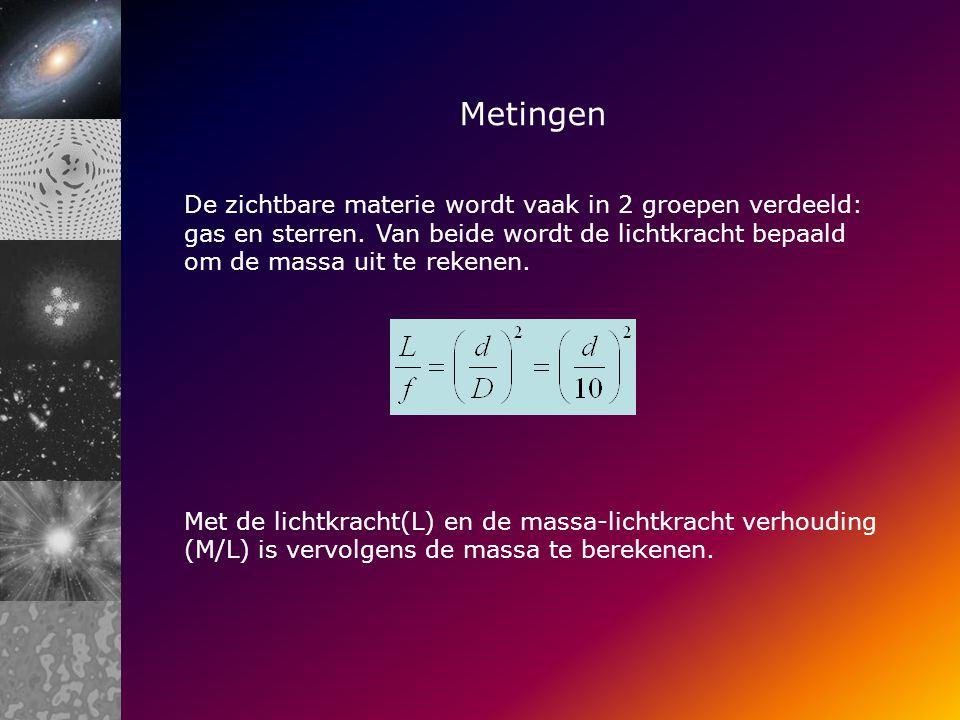 Metingen De zichtbare materie wordt vaak in 2 groepen verdeeld: gas en sterren.